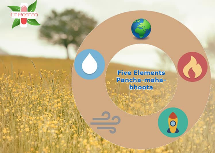 five great elements